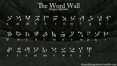 The Word Wall - Guide to the Dragon Language, Part 1: Dragon Alphabet The Dragon Alphabet consists of 34 known letters.  Each letter is made...