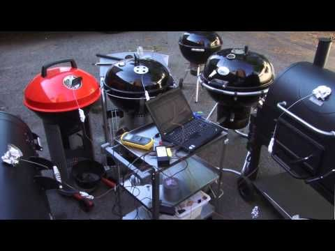 Equipment Review: Best Charcoal Grills - YouTube