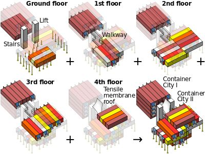 Google Image Result for http://upload.wikimedia.org/wikipedia/commons/thumb/3/37/Container_City_massing_model.svg/400px-Container_City_massing_model.svg.png
