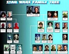 Anakin Skywalker Family Tree - Bing Images