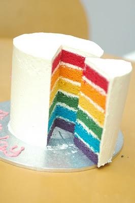 the cupcake gallery - kids' birthday - rainbow cake
