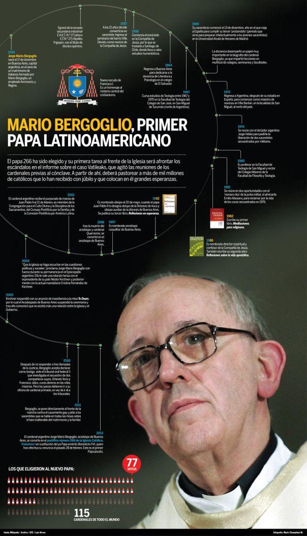 El Papa Francisco #infografia #infographic - http://www.cleardata.com.ar/infografia/el-papa-francisco-infografia-infographic.html
