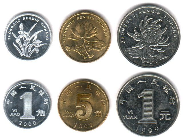World Coins - Money Systems Around the World and the Coins in Circulation: Chinese Money - People's Republic of China Coins in Circulation