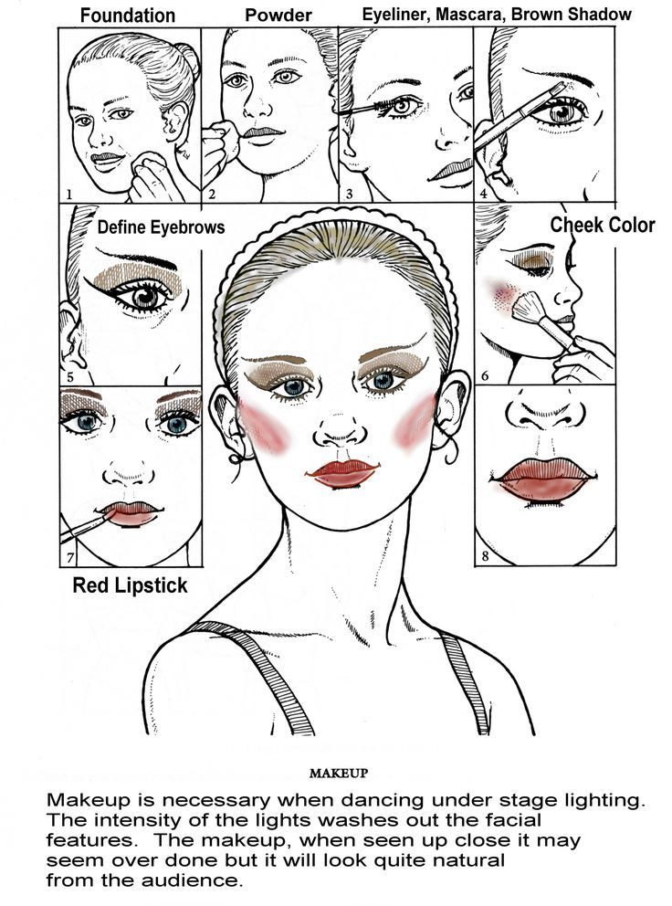 Ballet dancer makeup! This is so arresting on stage!   Source: http://www.nwballet.com/Makeup%20page.html