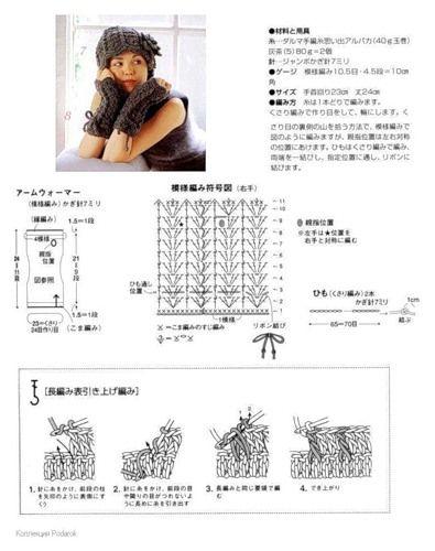 Crochetpedia: Gloves and Mittens * parecchi schemi di guanti senza dita: 1 modello di guanti di filo con dita *