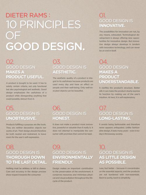 DIETER RAMS 10 PRINCIPLES OF 'GOOD DESIGN'