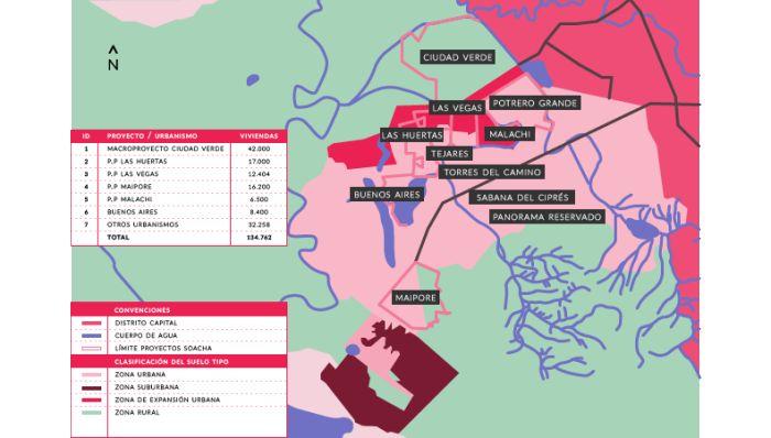 IMAGINA BOGOTA-  Efectos sociales del ordenamiento territorial expansivo