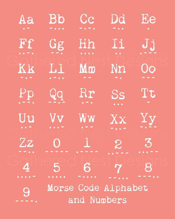 Le code Morse international 1 ou lalphabet Morse international est un code permettant de transmettre un texte à laide de séries dimpulsions courtes et