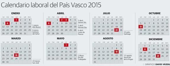 Calendario laboral de 2015 en Euskadi, salvo las fiestas territoriales y locales.