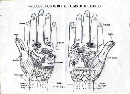 accupressure points on palms of hands
