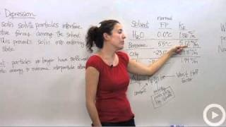 Freezing Point Depression - video