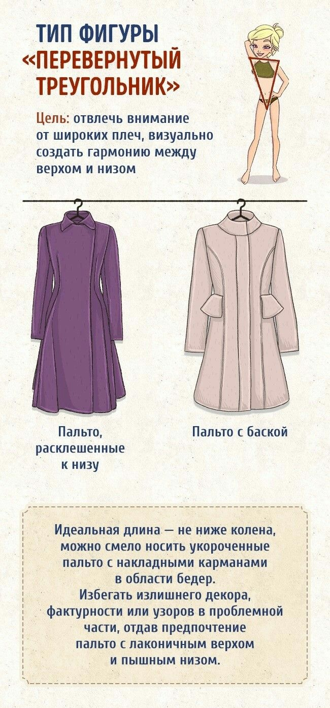 Как выбрать идеальное пальто по типу фигуры