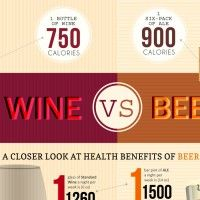 Wine Nutrition Facts | Wine Folly