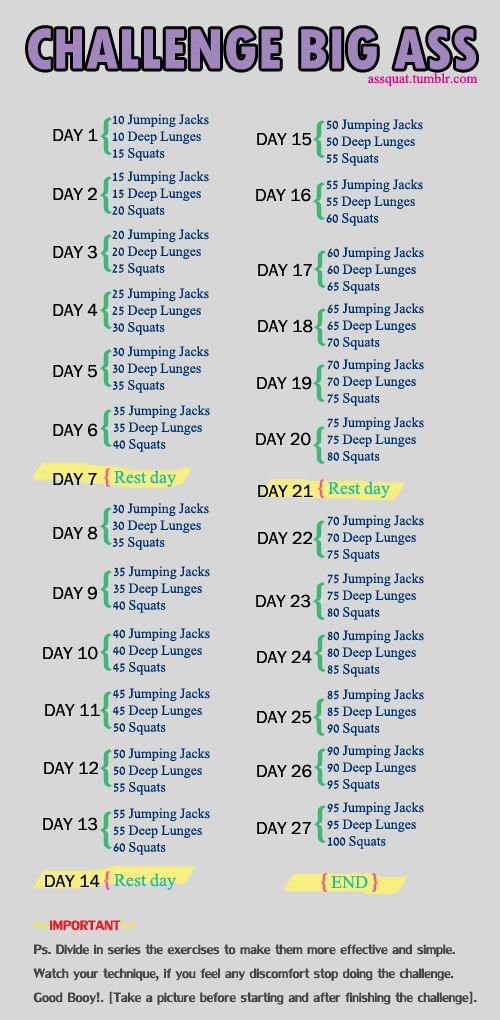 This is okay, except you don't want to overwork the same muscle group everyday. so, do abs, butt, cardio, arms and back to abs etc. you get the idea. That way your muscles have a heal cycle and you can keep your workout routine a daily one, if you want. So, just follow the chart via ass days.