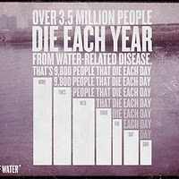 over 3.5 MILLION people die each year because of dirty ...