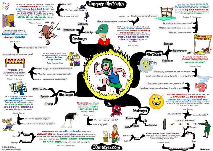 How to Conquer ObstaclesIq Matrix, Conquers Life, Life Obstacle, Matrix Members, Conquers Obstacle