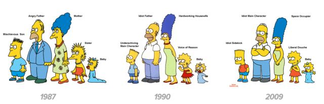 The dramatic evolution and 9 obscure facts about The Simpsons