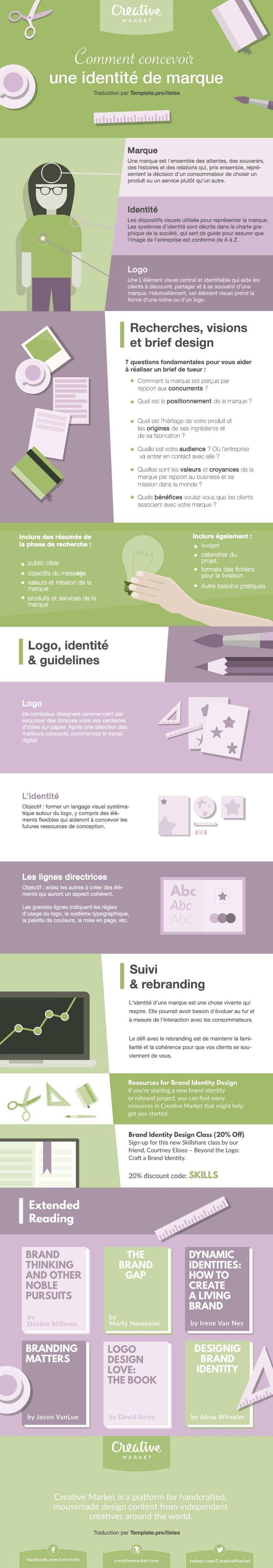 Aujourd'hui, nous partageons certaines des étapes et des concepts clés impliqués dans la création d'une identité de marque en une seule infographie que vous pouvez consulter rapidement. Le graphique sur la conception d'une identité de marque, les définitions et les process ont été développés par Gerren Lamson pour CreativeMarket. Je me suis occupé de le traduire en français.