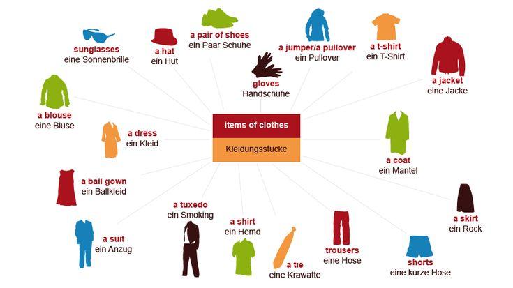 Kleidungsst cke deutsch wortschatz pinterest klamotten for Katalog klamotten