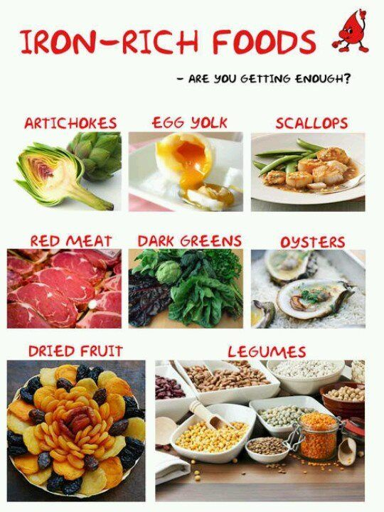 Foods Rich In Vitamin D: 25+ Best Ideas About Good Sources Of Iron On Pinterest