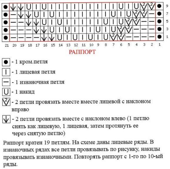 Irina: Snood scarf pattern.