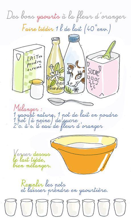 Tambouille» yaourts à la fleur d'oranger