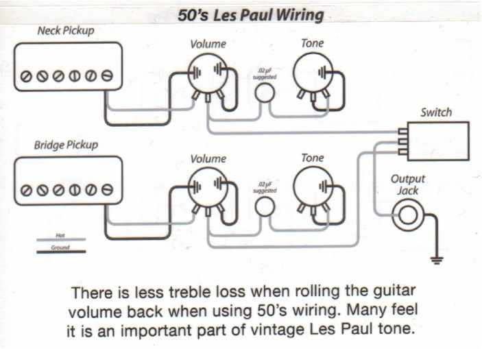 a4e4304878e062b174d57b879c1e671b guitar 32 best guitar wiring diagrams images on pinterest guitar 50s les paul wiring diagram at soozxer.org