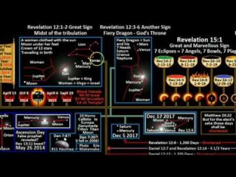 WATCH NOW September 23, 2017, Revelation 12, US Solar Eclipse   Signs in the Heavens - YouTube