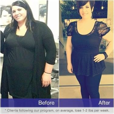 "Help North American nation congratulate one in all our Fans Annelise! ""Fat Loss issue has utterly changed my life. I actually have been on the program since might and lost forty eight pounds* and twenty three inches*. I went from being a size 24 in pants to a size 14*. F.Y.I: to induce started the program, please watch this first: http://fatlossdietss.com/go/Fatlossfactor/"