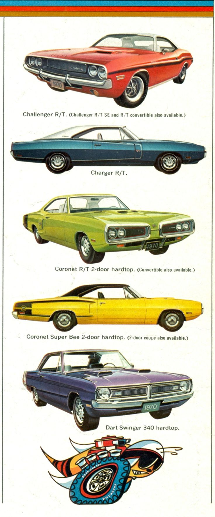 1970 Dodge Muscle Cars.