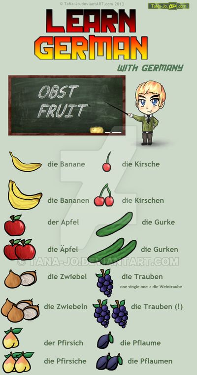 Learn German - Obst / Vegetables by TaNa-Jo on DeviantArt