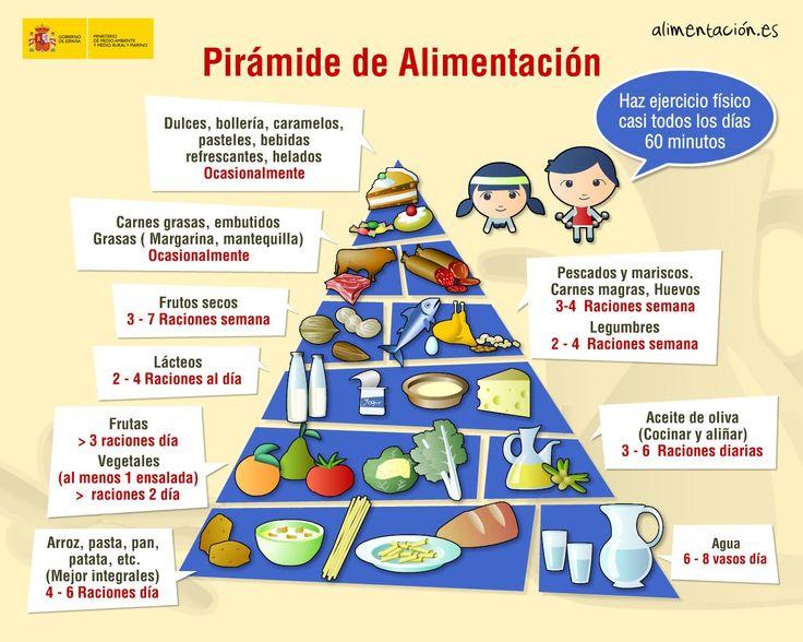 ¡A PROPÓSITO DE UNA NUTRICIÓN RESPONSABLE!… CHARLA NUTRICIONAL SOBRE TRASTORNOS ALIMENTARIOS PARA EL ALUMNADO DE 3º ESO …   divinainfantitaguadix