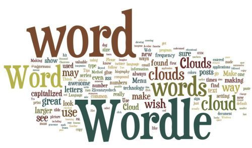 12 Valuable Wordle Tips You Must Read...Word Clouds in EducationSeries:part 1