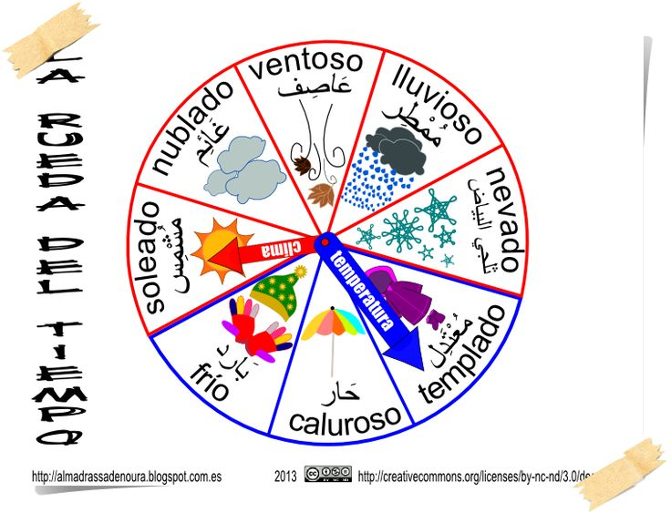 Madrassatu Ummu Yumna: La rueda del tiempo