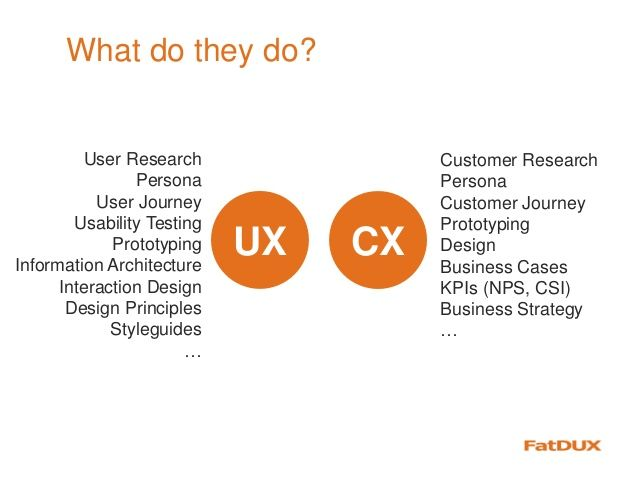 User Experience Vs Customer Experience Same Same But Different