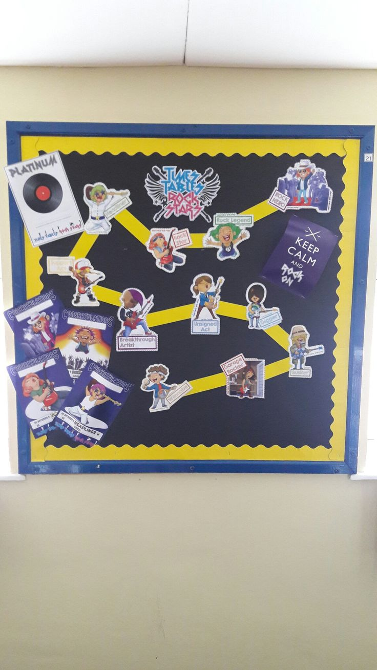 Times Table Rock Stars Corridor Display Archikids