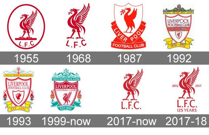 Keptalalat A Kovetkezore Liverpool Logo History Liverpool Logo Liverpool Soccer Logo