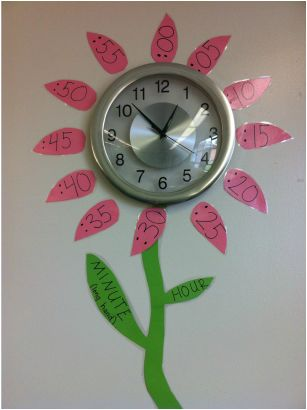 My cute classroom clock...kids use this to tell time with little/no support all day long!