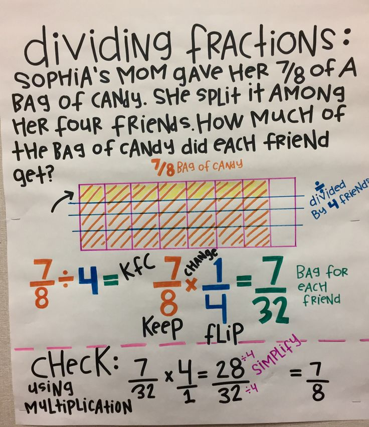 2266 Best Awesome Math Ideas Images On Pinterest