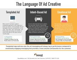 65 best Infographic images on Pinterest   Infographic, Infographics ...