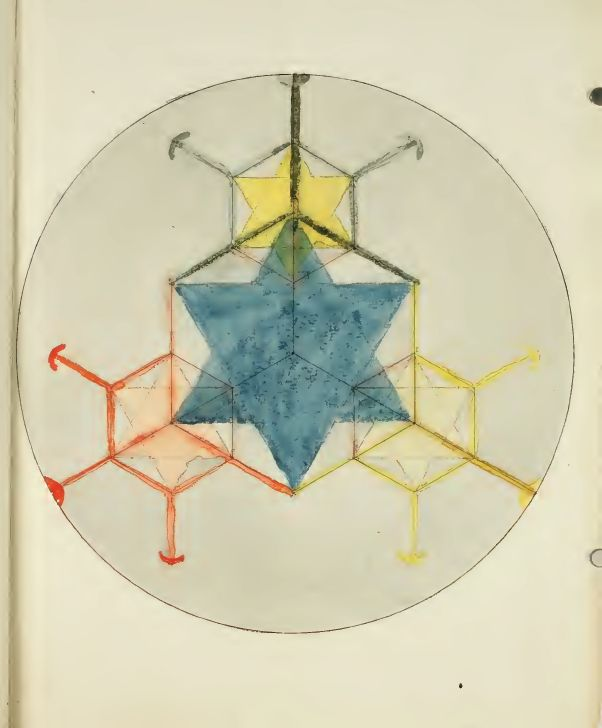 Things that Quicken the Heart: Alchemical manuscripts - Cabala