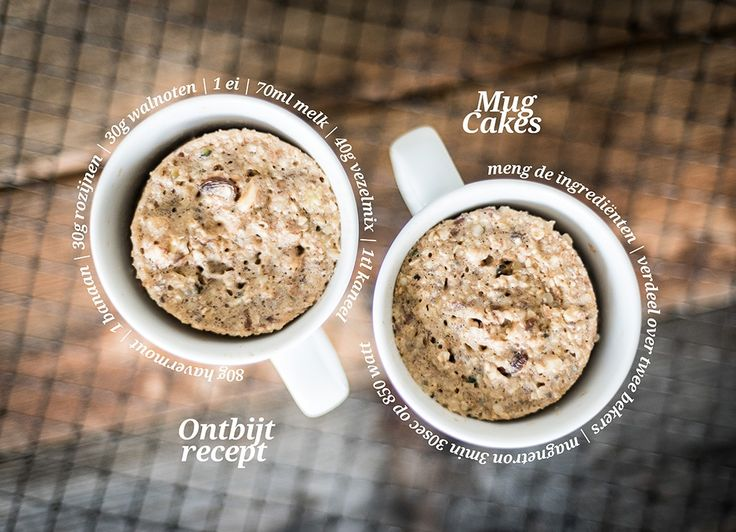 Mug cakes ontbijt recept   Magnetron