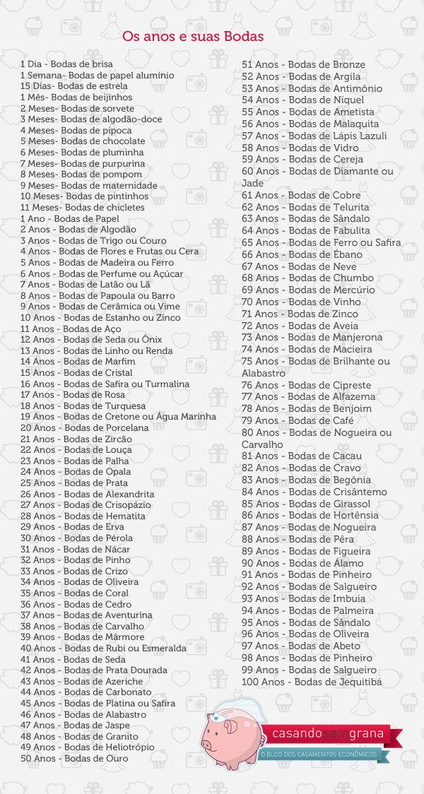 Bodas @Valentina Gómez García no esta en español jajaj pero se entiende la mayoria jajaja