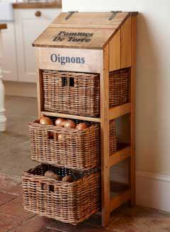 Cómo almacenar Frutas y Vegetales para evitar que se pudran.