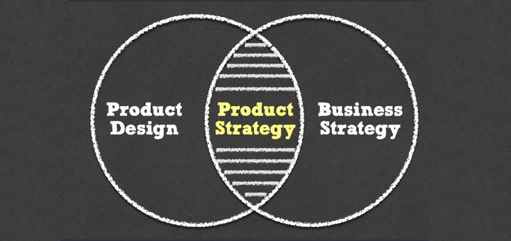 Video of talk by Des Traynor, Co Founder of Intercom, summarizing - product strategy