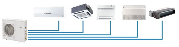 Thermopompe murale multizone air tempo 16 SEER  -Efficacité énergétique 16 SEER -Système Free-Flex connectant 5 unité -Disponible 9000, 12000 18000 et 24000 btu -Garantie de 5 ans compresseur -Garantie de 5 ans pièces