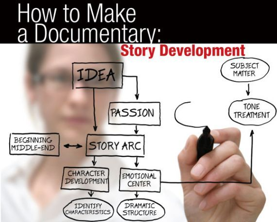 Are you searching for inspiration for your next documentary film project?  If documentary filmmaking is something that may be of interest to you, but you're having trouble coming up with a subject, we're here to help you. If you've never made a movie before then We'll help you to make your Documentary film. The Visual House is One of the best Documentary film maker in India.  Contact Us:  http://www.thevisualhouse.in/ Phone No: 0129-6542713 Mobile: +91-9599206402 tvh@thevisualhouse.in