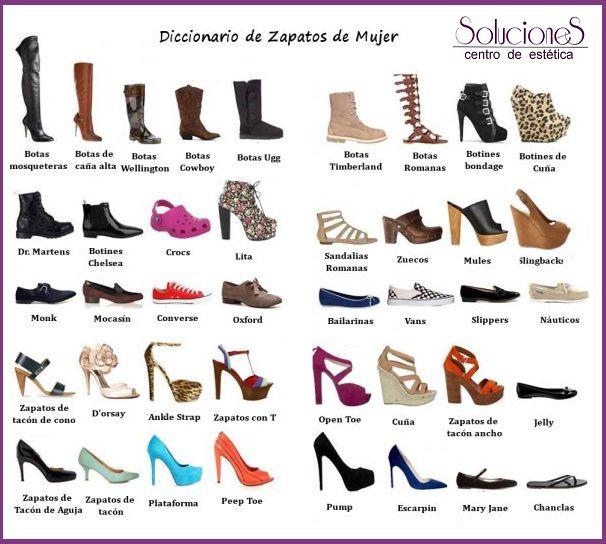 Diccionario de calzado femenino