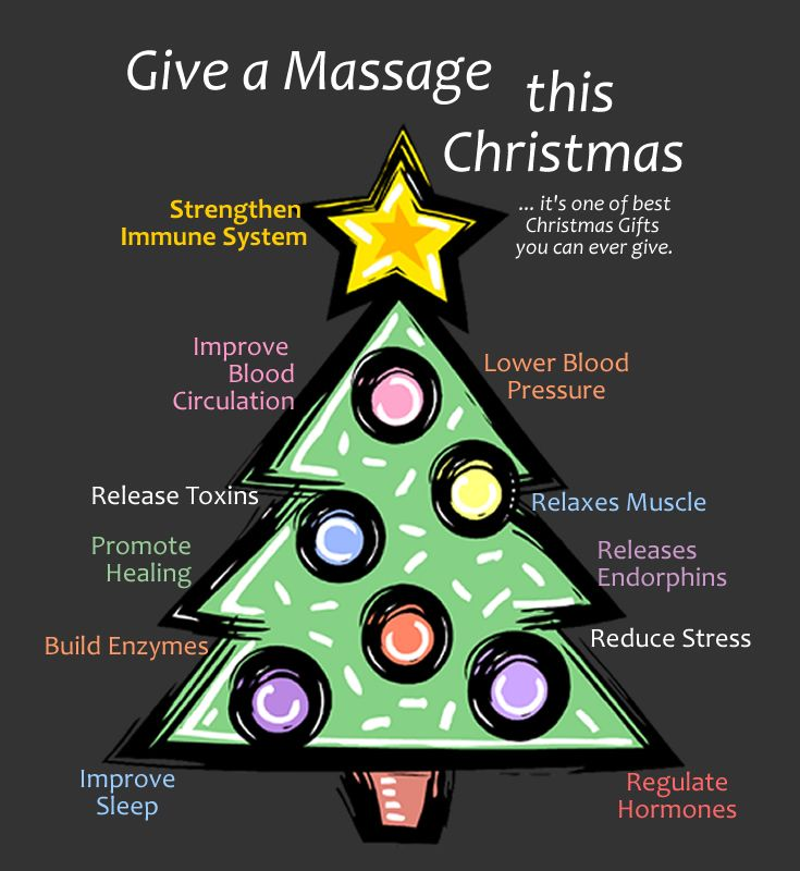 Christmas Massage Gift - one of the best Christmas gifts you can ever give to spread some wellness joy this Christmas. Get one today at http://www.atouchofbalance.co.uk