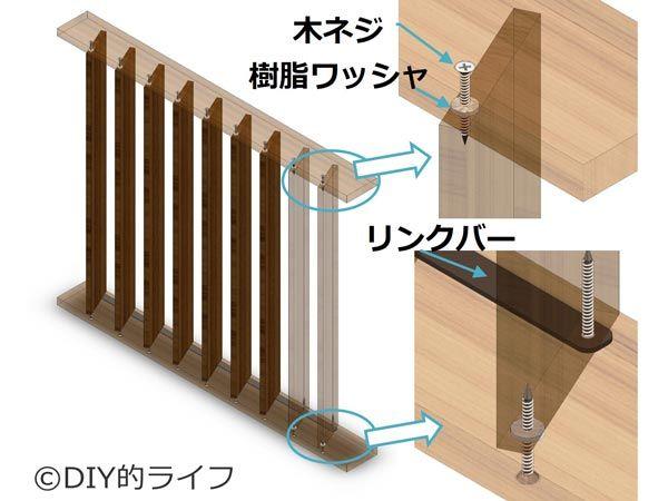 Diy目隠し木製可動ルーバーフェンス 小窓編 の作り方 ルーバーフェンス ルーバー フェンス